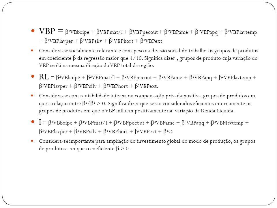 VBP = β ¹VBboipé + β VBPmat/l + β VBPpecout + β ¹VBPame + β ¹VBPapq + β ¹VBPlavtemp + β ¹VBPlavper + β ¹VBPsilv + β ¹VBPhort + β ¹VBPext. Considera-se