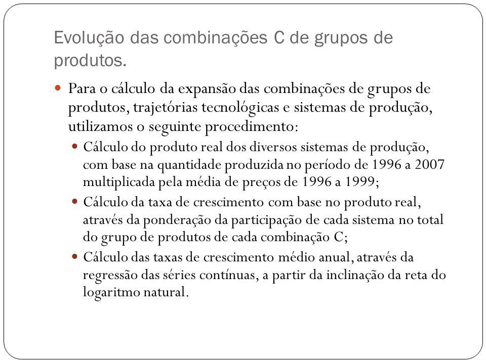 Evolução das combinações C de grupos de produtos. Para o cálculo da expansão das combinações de grupos de produtos, trajetórias tecnológicas e sistema
