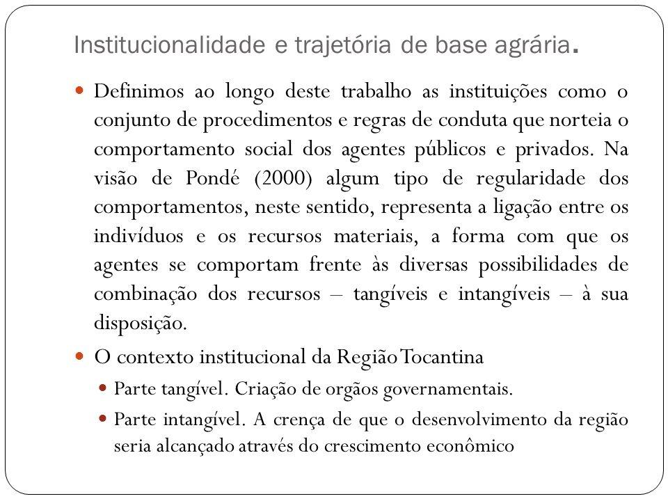 Institucionalidade e trajetória de base agrária. Definimos ao longo deste trabalho as instituições como o conjunto de procedimentos e regras de condut