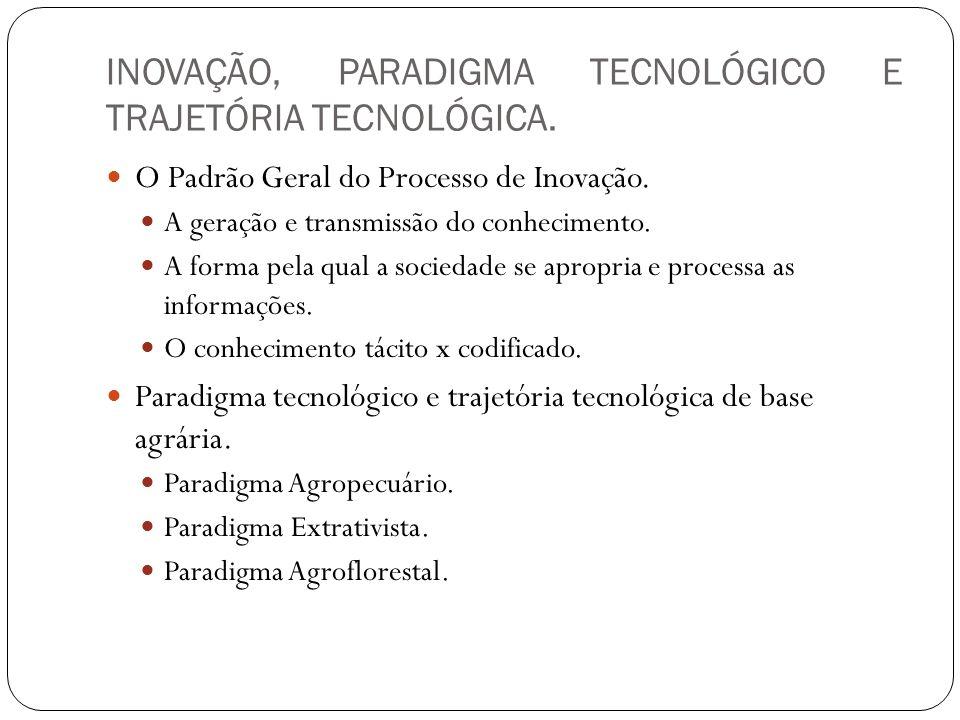 INOVAÇÃO, PARADIGMA TECNOLÓGICO E TRAJETÓRIA TECNOLÓGICA. O Padrão Geral do Processo de Inovação. A geração e transmissão do conhecimento. A forma pel