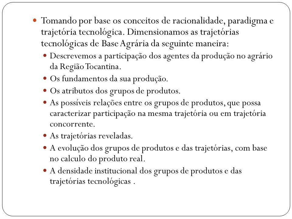 Tomando por base os conceitos de racionalidade, paradigma e trajetória tecnológica. Dimensionamos as trajetórias tecnológicas de Base Agrária da segui