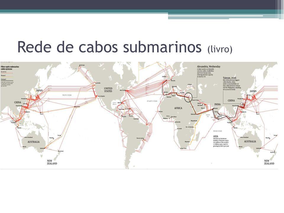 Surgimento do colonialismo!!.Conquista e dominação; Exploração e exportação...