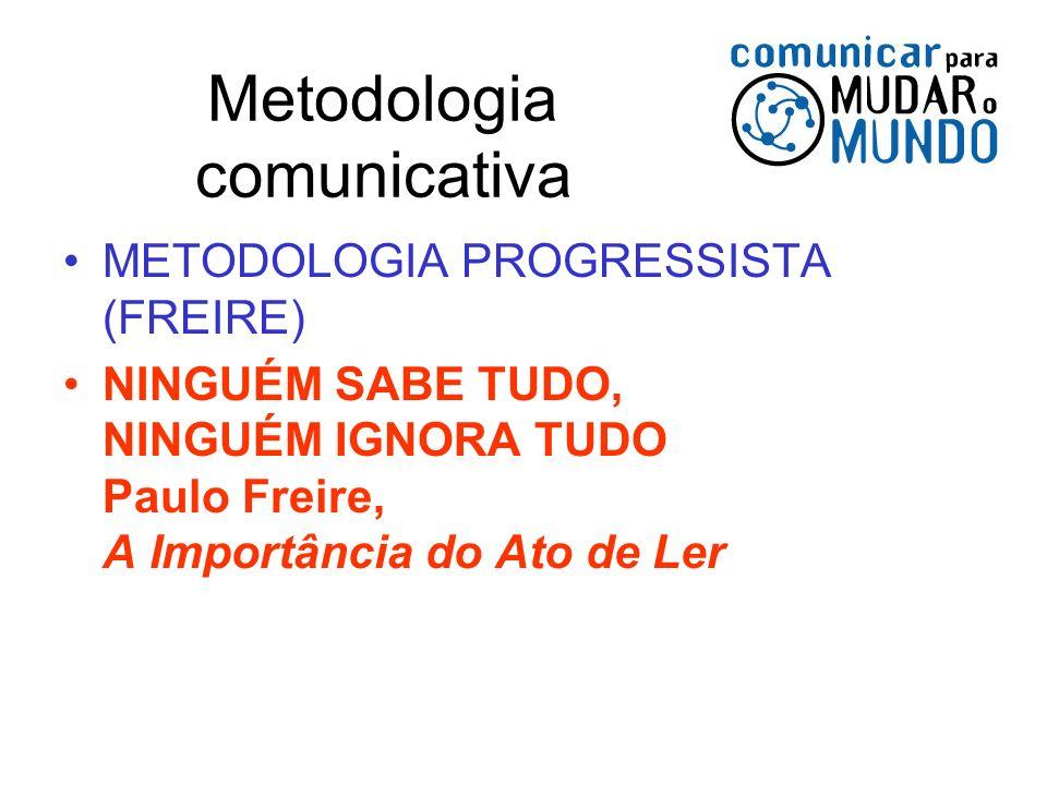 Metodologia comunicativa METODOLOGIA PROGRESSISTA (FREIRE) NINGUÉM SABE TUDO, NINGUÉM IGNORA TUDO Paulo Freire, A Importância do Ato de Ler