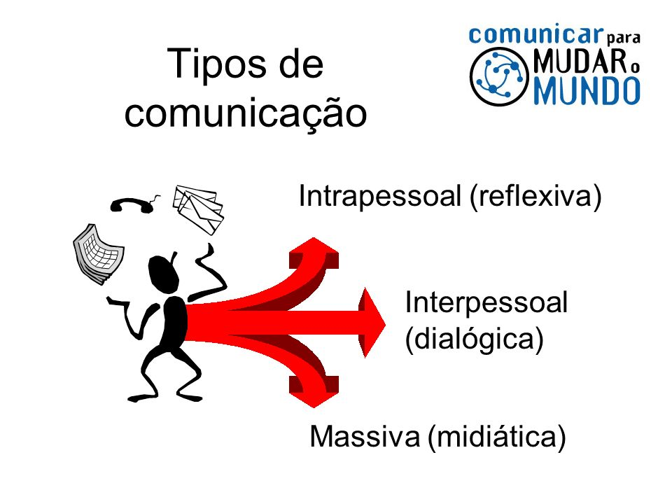 Metodologia comunicativa COMUNICAÇÃO COMUNITÁRIA Produção de forma de comunicação feita pela comunidade para a comunidade EDUCAÇÃO PARA OS MEIOS Experiências educativas para a recepção das mensagens da mídia