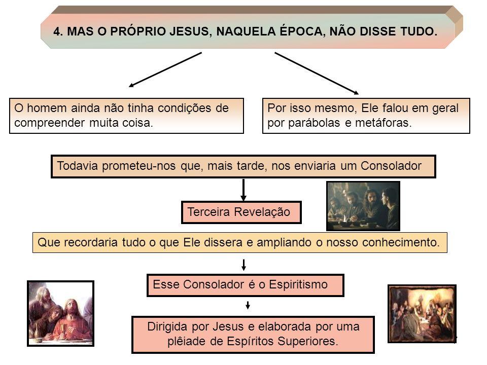 7 4. MAS O PRÓPRIO JESUS, NAQUELA ÉPOCA, NÃO DISSE TUDO. O homem ainda não tinha condições de compreender muita coisa. Por isso mesmo, Ele falou em ge