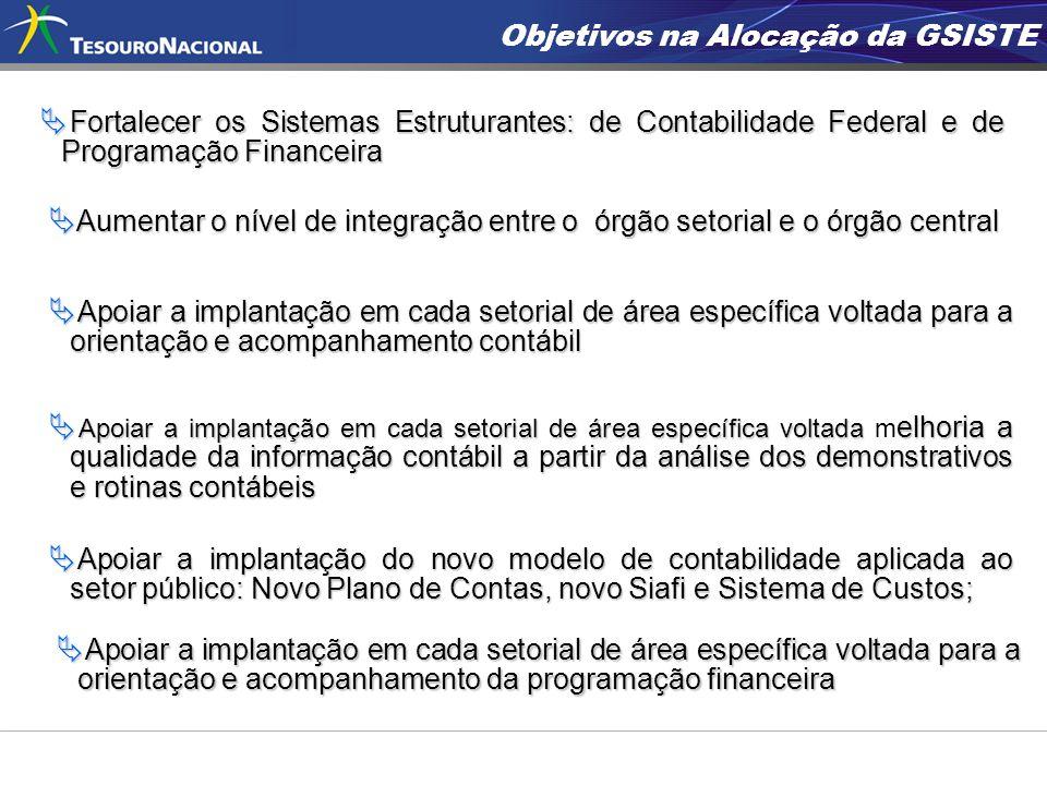 Objetivos na Alocação da GSISTE Apoiar a implantação do novo modelo de contabilidade aplicada ao setor público: Novo Plano de Contas, novo Siafi e Sis