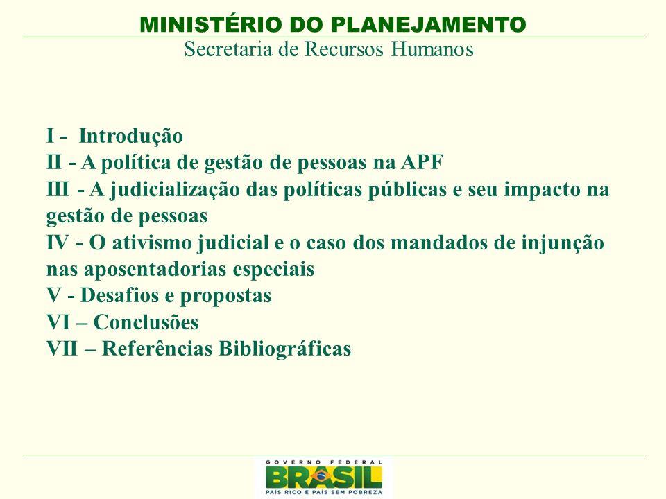 MINISTÉRIO DO PLANEJAMENTO Secretaria de Recursos Humanos MINISTÉRIO DO PLANEJAMENTO Gestão de Pessoas e a Judicialização