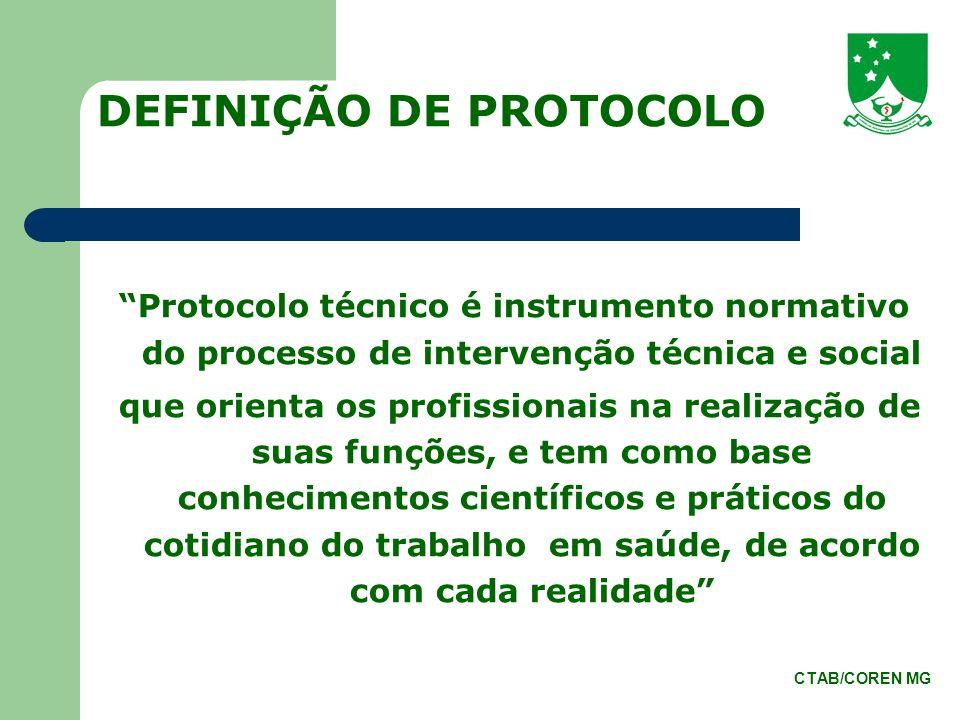 Exemplo de um Protocolo Clínico - Algoritmo Manejo dos Aneurismas Dissecantes da Artéria Vertebral que evoluem com Hemorragia Subaracnóidea ANDRADE, Guilherme.
