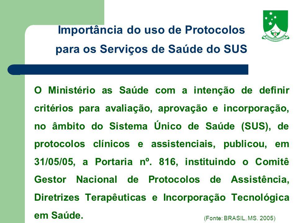 2º PASSO – Elaboração do Protocolo Assistencial - Considerações Elaborar o Protocolo considerando a rede assistencial.