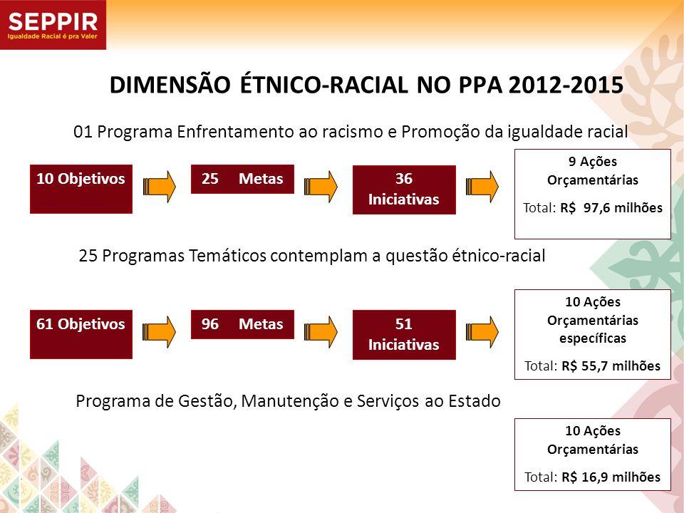 DIMENSÃO ÉTNICO-RACIAL NO PPA 2012-2015 01 Programa Enfrentamento ao racismo e Promoção da igualdade racial 10 Objetivos25 Metas 36 Iniciativas 9 Açõe