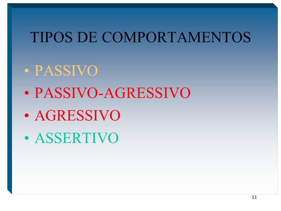 11 TIPOS DE COMPORTAMENTOS PASSIVO PASSIVO-AGRESSIVO AGRESSIVO ASSERTIVO