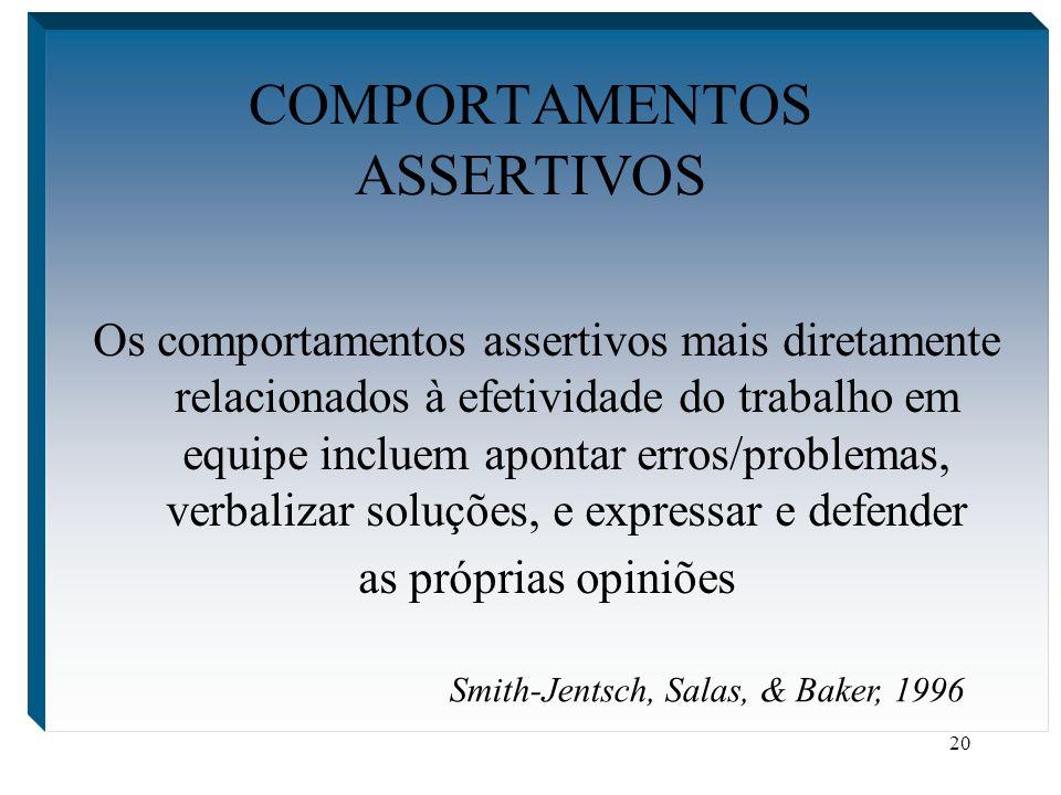 20 COMPORTAMENTOS ASSERTIVOS Os comportamentos assertivos mais diretamente relacionados à efetividade do trabalho em equipe incluem apontar erros/prob