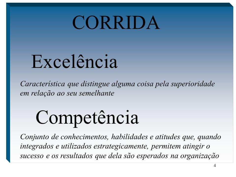 4 CORRIDA Competência Excelência Conjunto de conhecimentos, habilidades e atitudes que, quando integrados e utilizados estrategicamente, permitem atin
