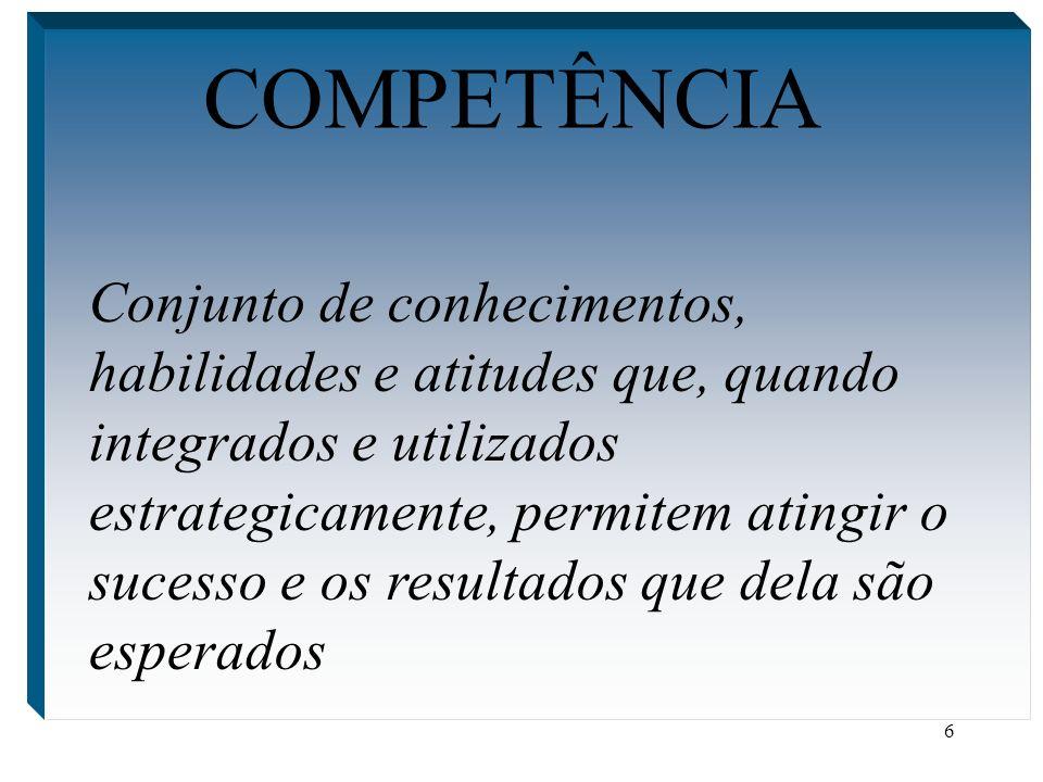 6 COMPETÊNCIA Conjunto de conhecimentos, habilidades e atitudes que, quando integrados e utilizados estrategicamente, permitem atingir o sucesso e os