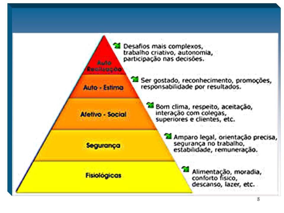 9 AUTO- ESTIMA Os relacionamentos mais desastrosos são aqueles que as pessoas não se valorizam; a união de dois abismos não produz um cume.
