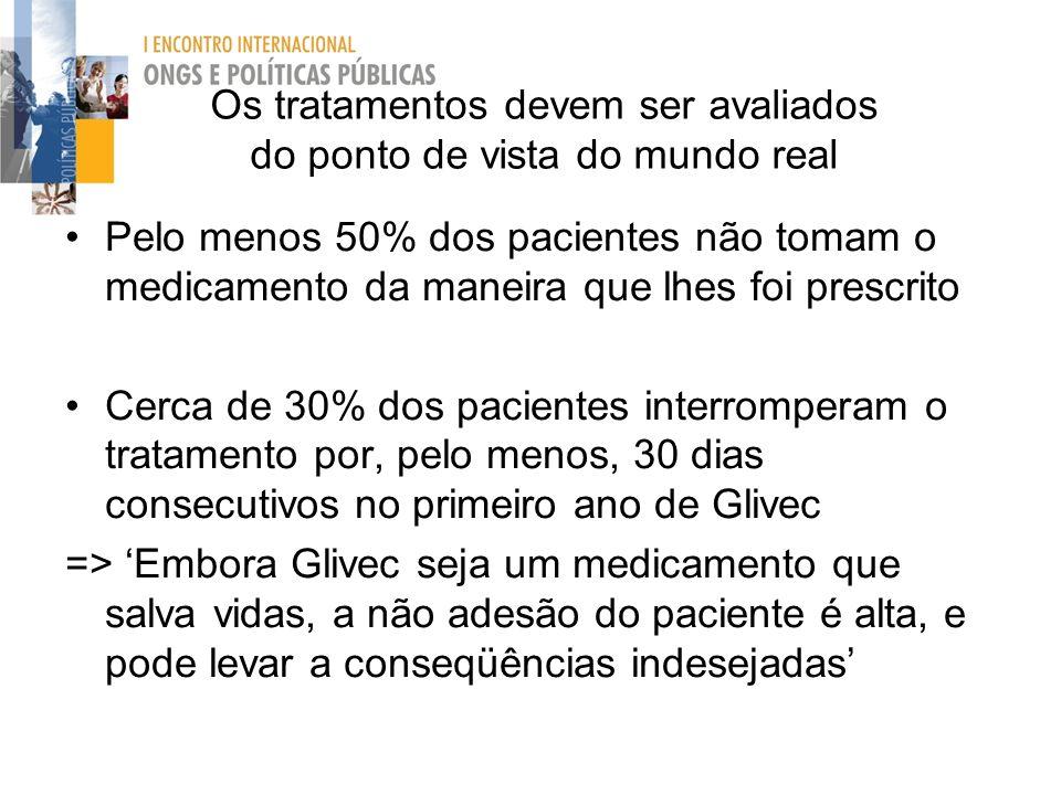 Os tratamentos devem ser avaliados do ponto de vista do mundo real Pelo menos 50% dos pacientes não tomam o medicamento da maneira que lhes foi prescr
