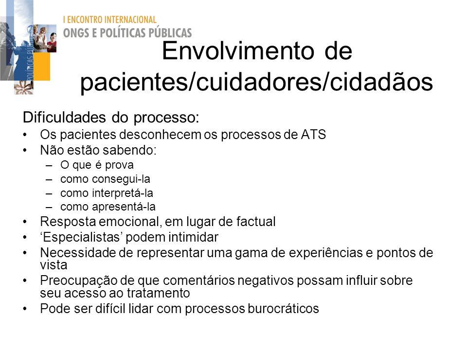 Envolvimento de pacientes/cuidadores/cidadãos Dificuldades do processo: Os pacientes desconhecem os processos de ATS Não estão sabendo: –O que é prova
