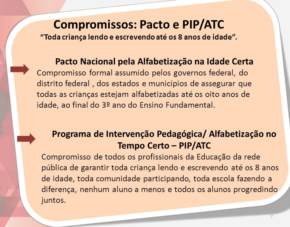 Compromissos: Pacto e PIP/ATC Toda criança lendo e escrevendo até os 8 anos de idade. Programa de Intervenção Pedagógica/ Alfabetização no Tempo Certo
