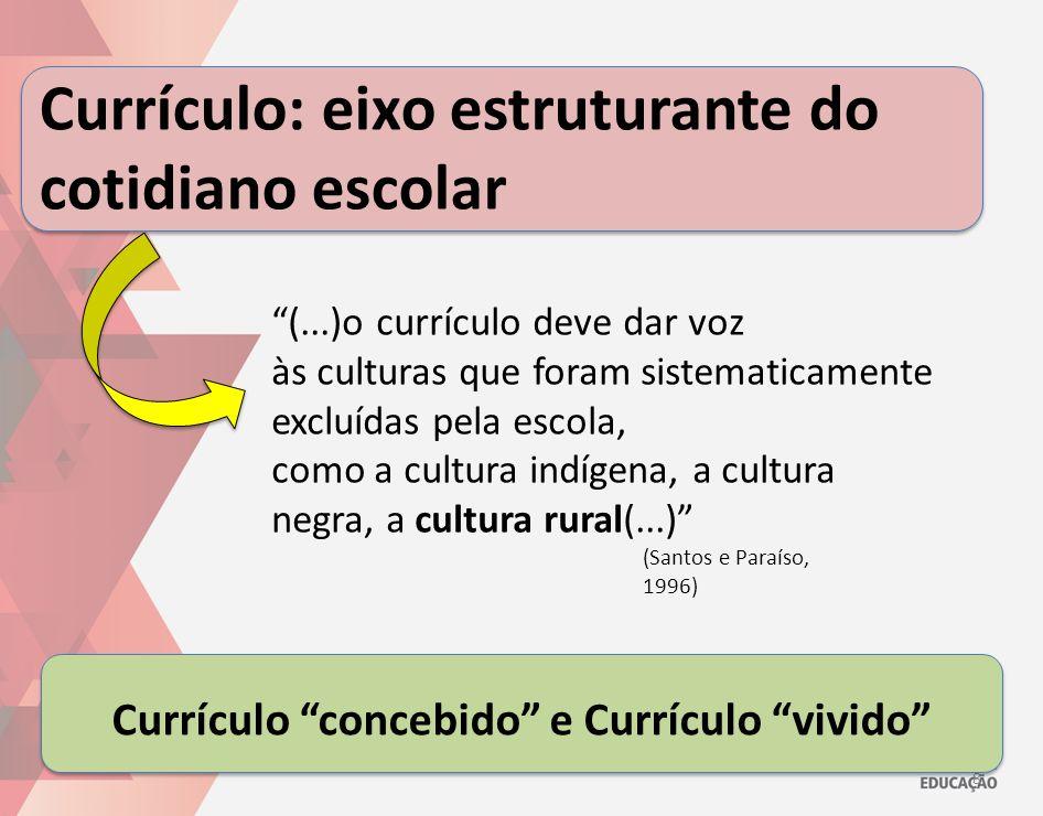 Currículo: eixo estruturante do cotidiano escolar 8 (...)o currículo deve dar voz às culturas que foram sistematicamente excluídas pela escola, como a