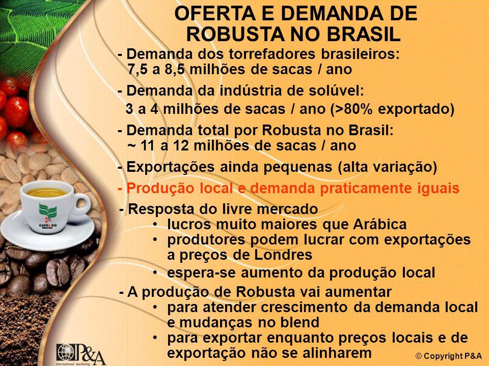 OFERTA E DEMANDA DE ROBUSTA NO BRASIL - Demanda dos torrefadores brasileiros: 7,5 a 8,5 milhões de sacas / ano - Demanda da indústria de solúvel: 3 a
