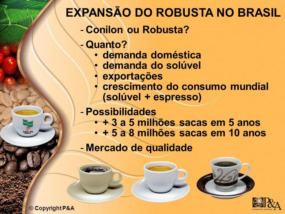 EXPANSÃO DO ROBUSTA NO BRASIL © Copyright P&A -Conilon ou Robusta? -Quanto? demanda doméstica demanda do solúvel exportações crescimento do consumo mu
