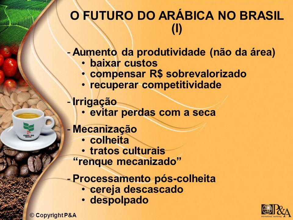 O FUTURO DO ARÁBICA NO BRASIL (I) -Aumento da produtividade (não da área) baixar custos compensar R$ sobrevalorizado recuperar competitividade -Irriga