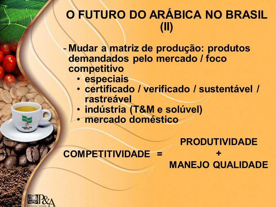 O FUTURO DO ARÁBICA NO BRASIL (II) -Mudar a matriz de produção: produtos demandados pelo mercado / foco competitivo especiais certificado / verificado