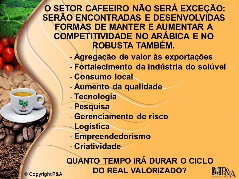 O SETOR CAFEEIRO NÃO SERÁ EXCEÇÃO: SERÃO ENCONTRADAS E DESENVOLVIDAS FORMAS DE MANTER E AUMENTAR A COMPETITIVIDADE NO ARÁBICA E NO ROBUSTA TAMBÉM. © C