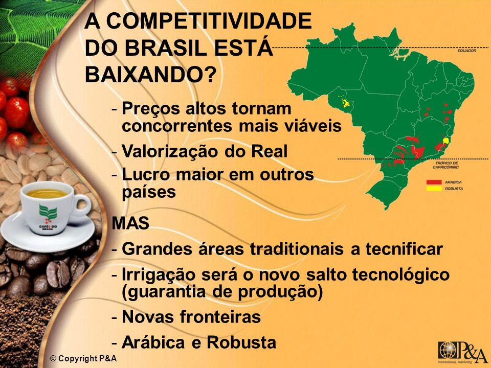 A COMPETITIVIDADE DO BRASIL ESTÁ BAIXANDO? -Preços altos tornam concorrentes mais viáveis -Valorização do Real -Lucro maior em outros países MAS -Gran