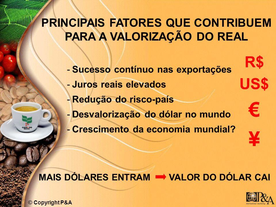 PRINCIPAIS FATORES QUE CONTRIBUEM PARA A VALORIZAÇÃO DO REAL © Copyright P&A -Sucesso contínuo nas exportações -Juros reais elevados -Redução do risco