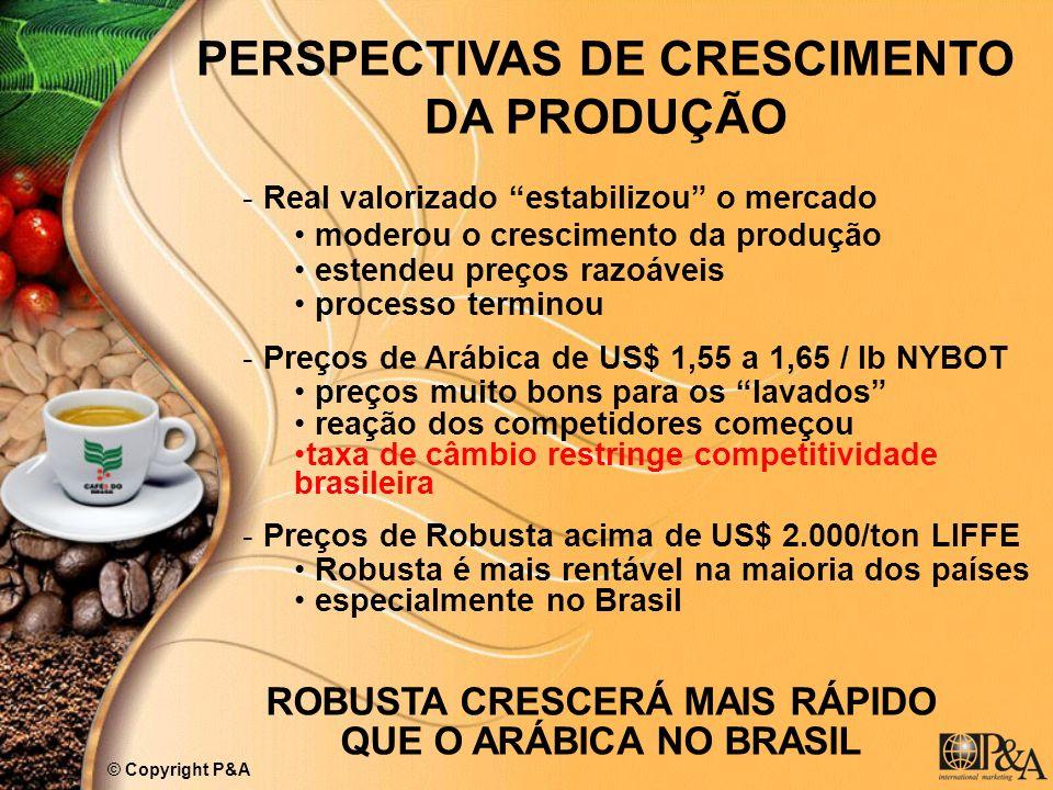 PERSPECTIVAS DE CRESCIMENTO DA PRODUÇÃO -Real valorizado estabilizou o mercado moderou o crescimento da produção estendeu preços razoáveis processo te