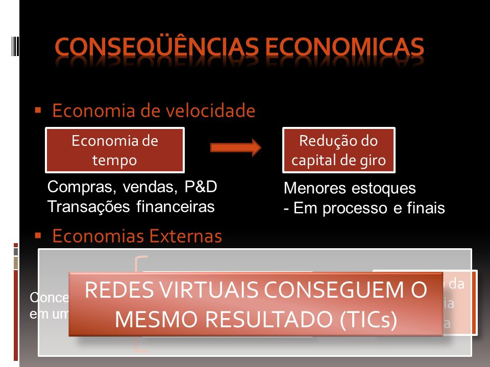 Economia de velocidade Economias Externas Economia de tempo Redução do capital de giro Menores estoques - Em processo e finais Compras, vendas, P&D Tr
