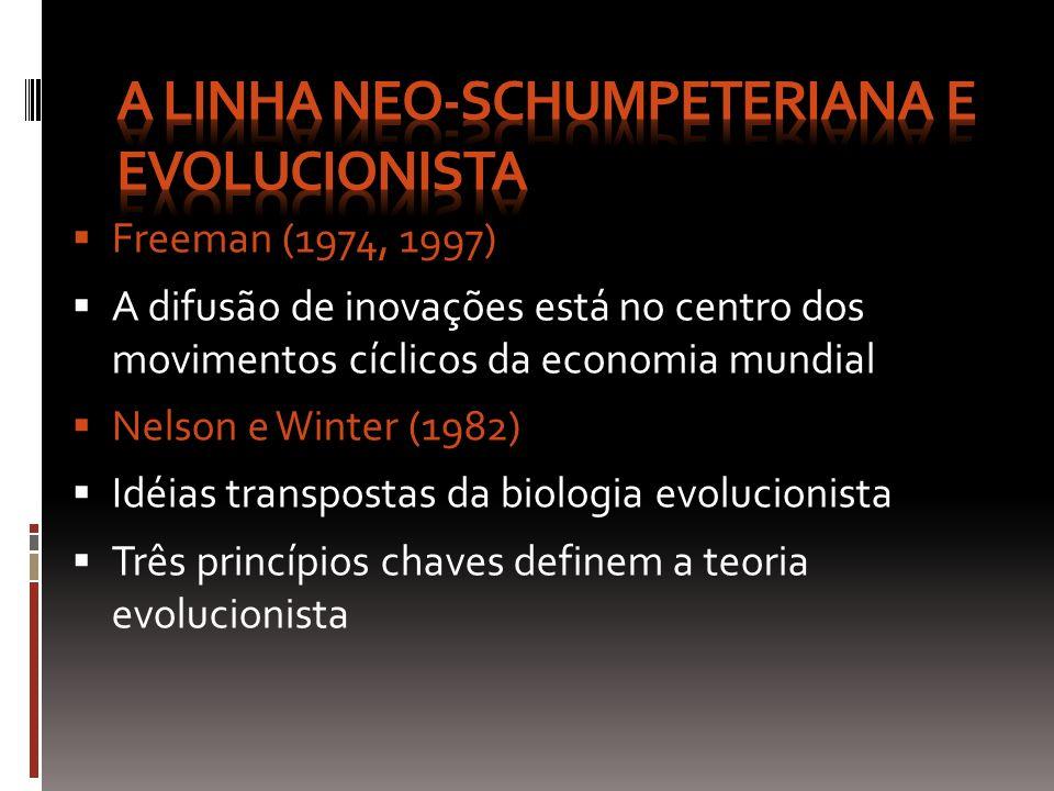 Freeman (1974, 1997) A difusão de inovações está no centro dos movimentos cíclicos da economia mundial Nelson e Winter (1982) Idéias transpostas da bi