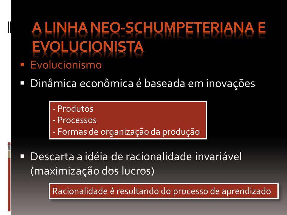 Evolucionismo Dinâmica econômica é baseada em inovações Descarta a idéia de racionalidade invariável (maximização dos lucros) - Produtos - Processos -