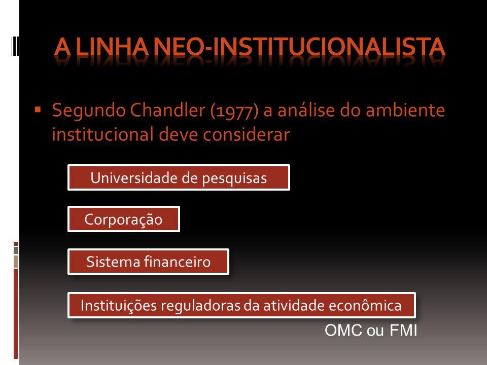 Segundo Chandler (1977) a análise do ambiente institucional deve considerar Corporação Universidade de pesquisas Sistema financeiro Instituições regul