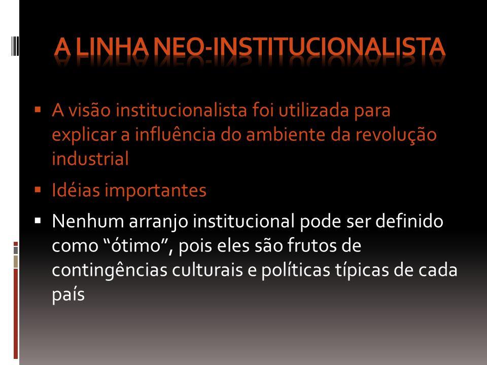 A visão institucionalista foi utilizada para explicar a influência do ambiente da revolução industrial Idéias importantes Nenhum arranjo institucional