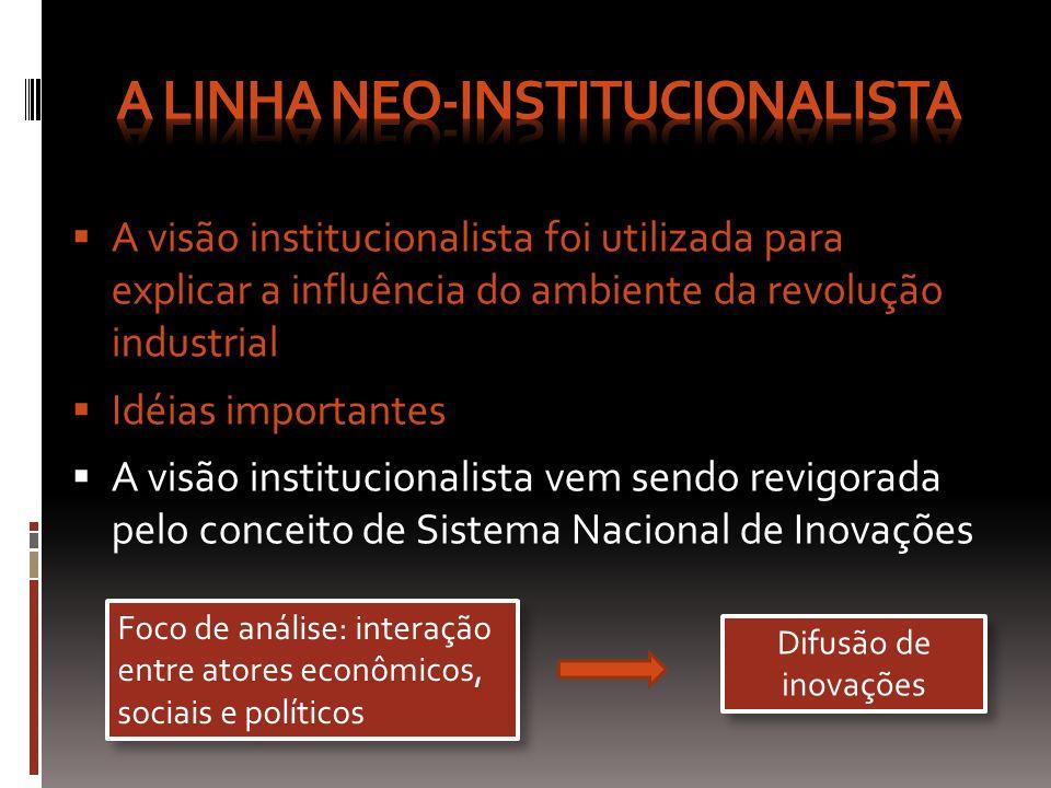 A visão institucionalista foi utilizada para explicar a influência do ambiente da revolução industrial Idéias importantes A visão institucionalista ve