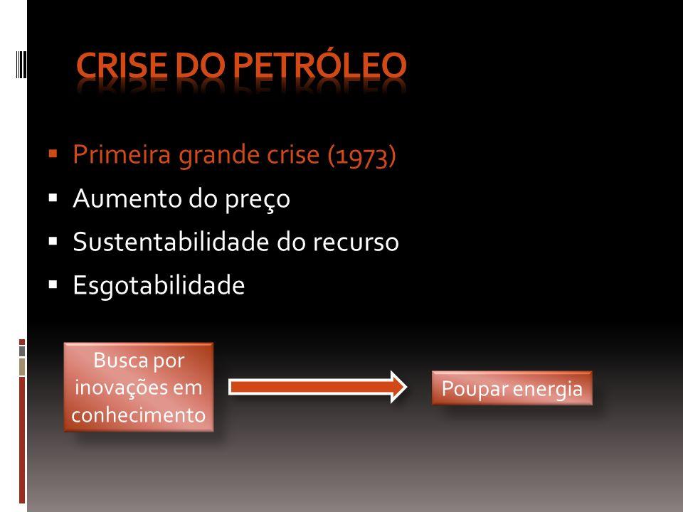 Primeira grande crise (1973) Aumento do preço Sustentabilidade do recurso Esgotabilidade Busca por inovações em conhecimento Poupar energia