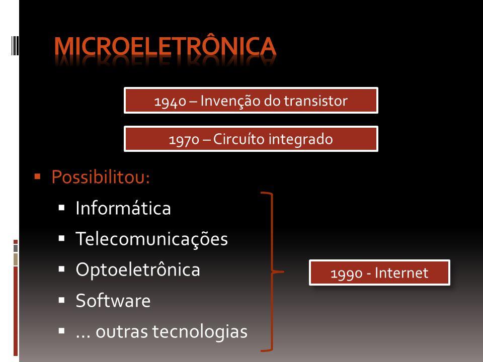 Possibilitou: Informática Telecomunicações Optoeletrônica Software … outras tecnologias 1940 – Invenção do transistor 1970 – Circuíto integrado 1990 -