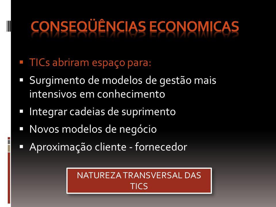 TICs abriram espaço para: Surgimento de modelos de gestão mais intensivos em conhecimento Integrar cadeias de suprimento Novos modelos de negócio Apro