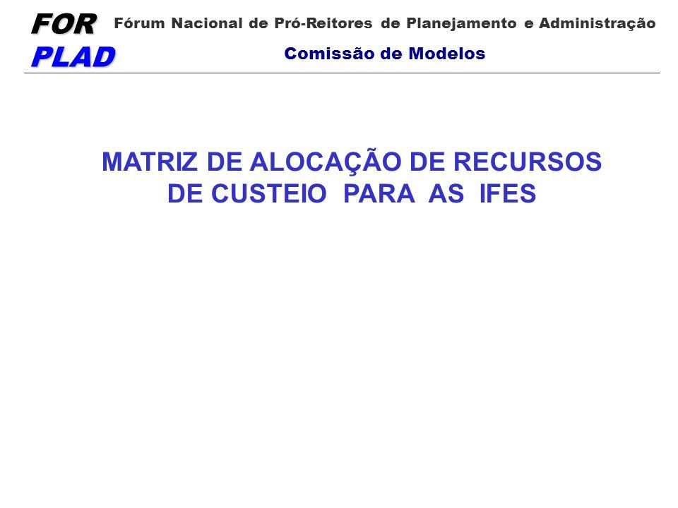 FOR PLAD Fórum Nacional de Pró-Reitores de Planejamento e Administração Comissão de Modelos MATRIZ DE ALOCAÇÃO DE RECURSOS DE CUSTEIO PARA AS IFES