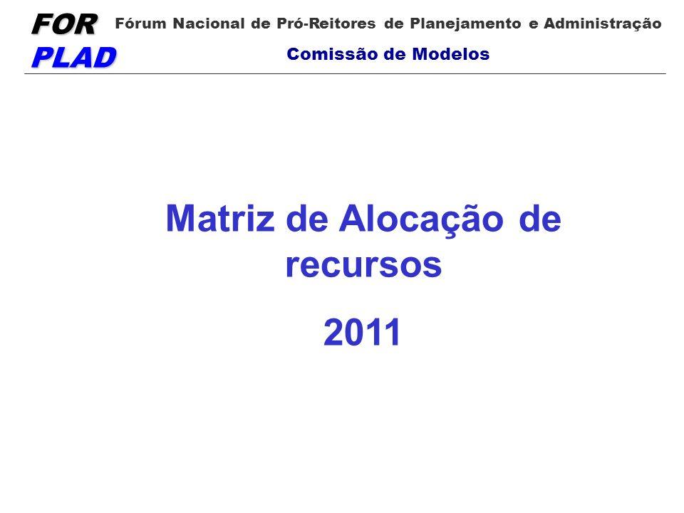 FOR PLAD Fórum Nacional de Pró-Reitores de Planejamento e Administração Comissão de Modelos Matriz de Alocação de recursos 2011