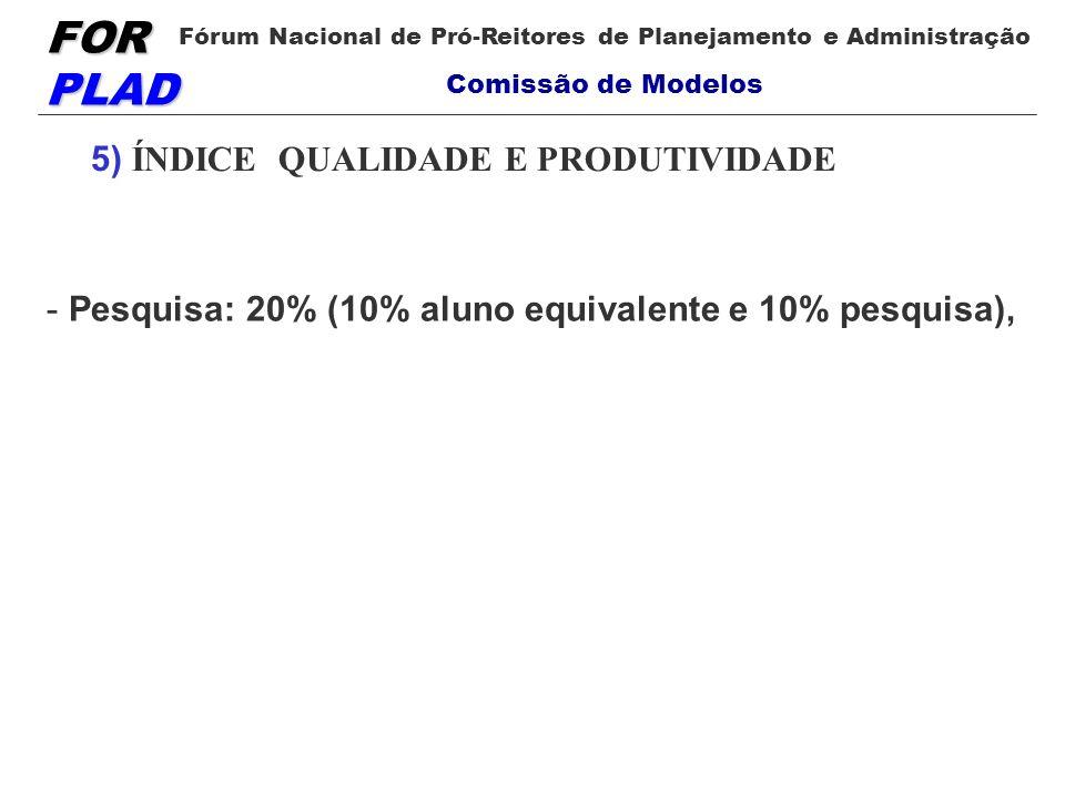 FOR PLAD Fórum Nacional de Pró-Reitores de Planejamento e Administração Comissão de Modelos -Pesquisa: 20% (10% aluno equivalente e 10% pesquisa), 5) ÍNDICE QUALIDADE E PRODUTIVIDADE