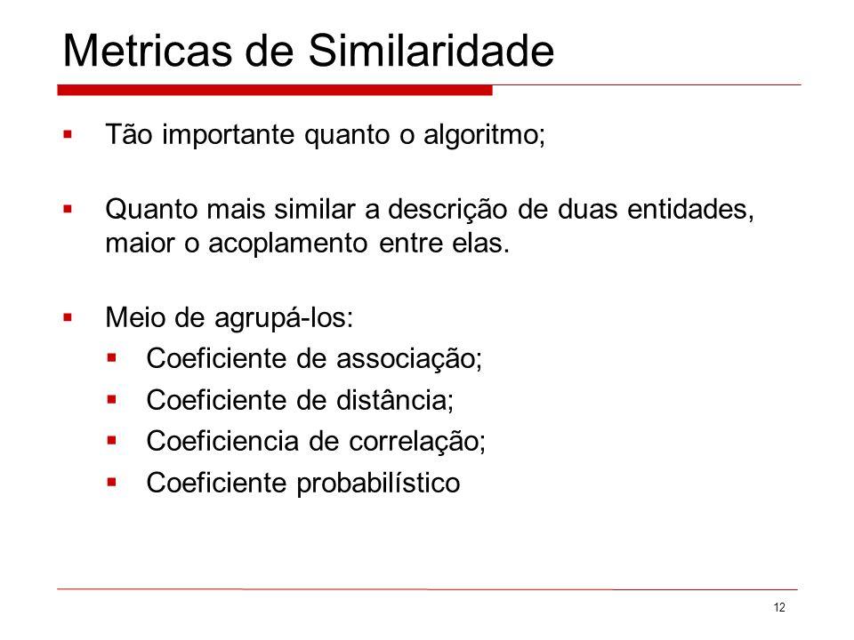 Metricas de Similaridade Tão importante quanto o algoritmo; Quanto mais similar a descrição de duas entidades, maior o acoplamento entre elas.