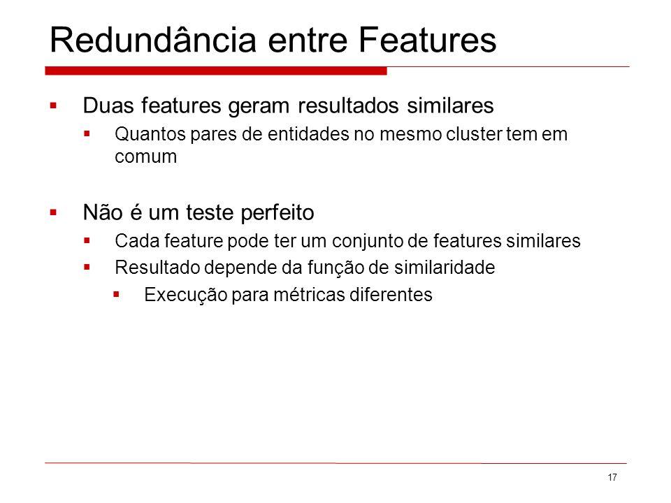 Redundância entre Features Duas features geram resultados similares Quantos pares de entidades no mesmo cluster tem em comum Não é um teste perfeito Cada feature pode ter um conjunto de features similares Resultado depende da função de similaridade Execução para métricas diferentes 17