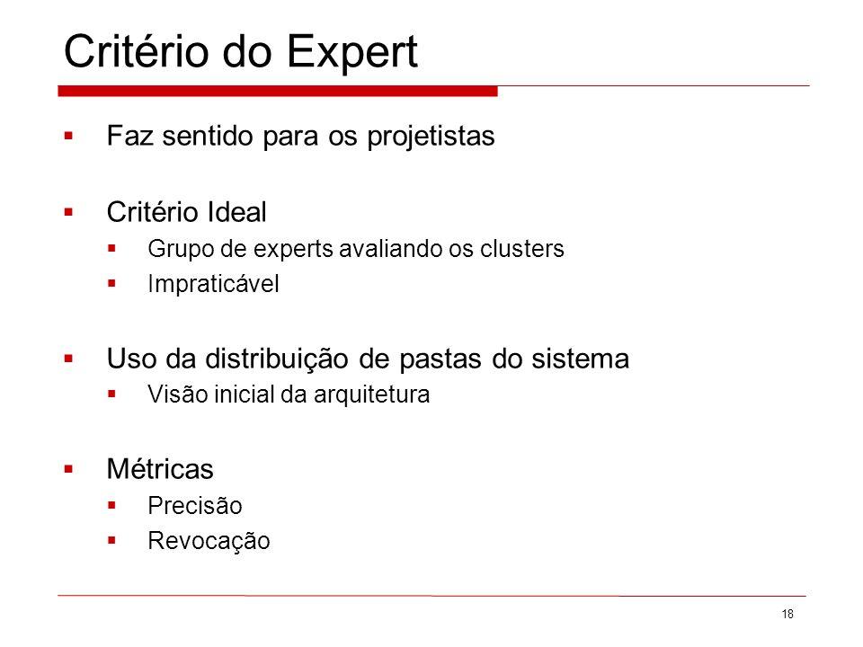 Critério do Expert Faz sentido para os projetistas Critério Ideal Grupo de experts avaliando os clusters Impraticável Uso da distribuição de pastas do sistema Visão inicial da arquitetura Métricas Precisão Revocação 18