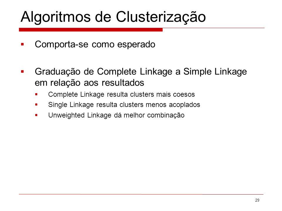 Algoritmos de Clusterização 29 Comporta-se como esperado Graduação de Complete Linkage a Simple Linkage em relação aos resultados Complete Linkage resulta clusters mais coesos Single Linkage resulta clusters menos acoplados Unweighted Linkage dá melhor combinação