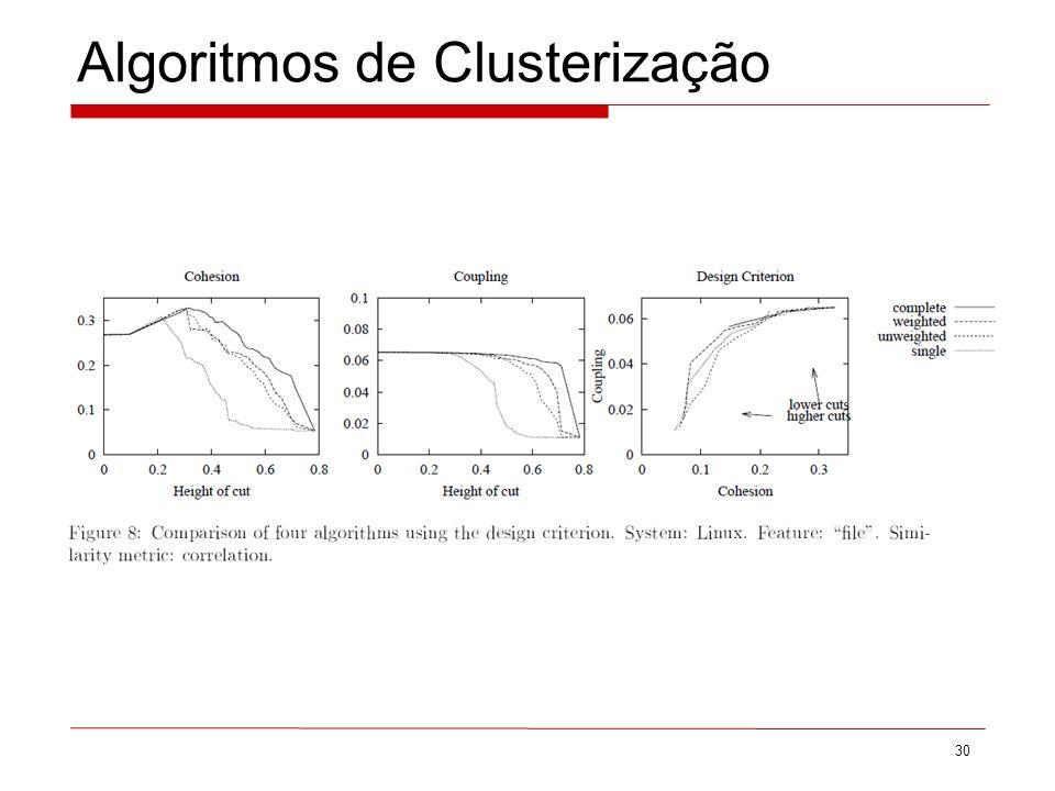 Algoritmos de Clusterização 30