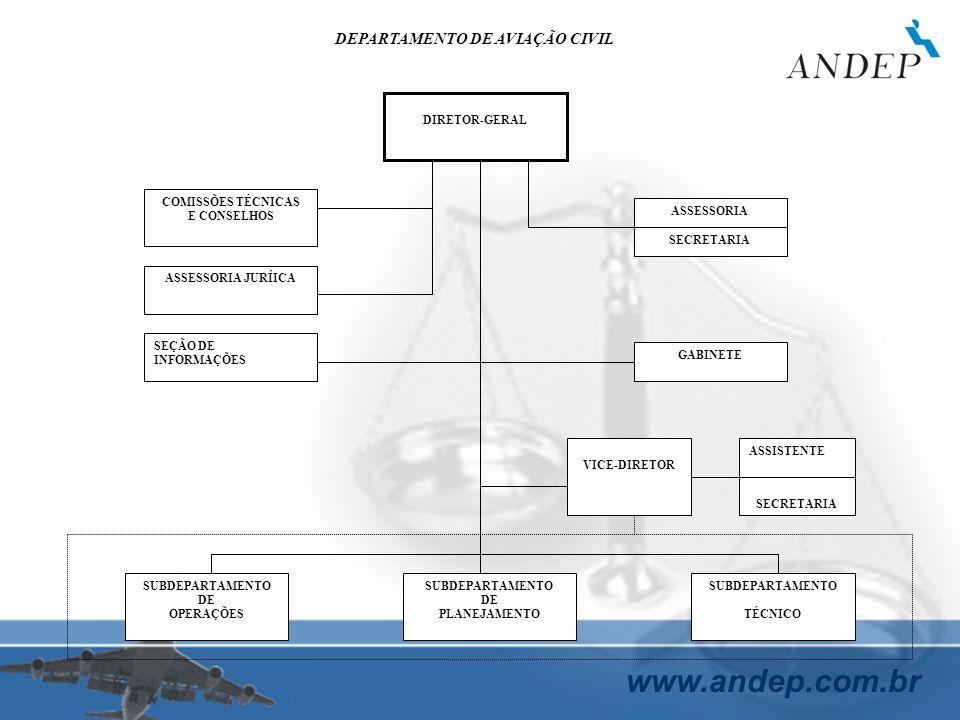 www.andep.com.br DIRETOR-GERAL COMISSÕES TÉCNICAS E CONSELHOS ASSESSORIA SECRETARIA ASSESSORIA JURÍICA GABINETE SEÇÃO DE INFORMAÇÕES VICE-DIRETOR ASSI