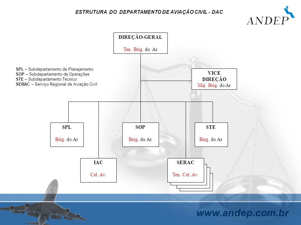 www.andep.com.br DIREÇÃO-GERAL Ten. Brig. do Ar VICE DIREÇÃO Maj. Brig. do Ar SPL Brig. do Ar SOP Brig. do Ar STE Brig. do Ar IAC Cel. Av. SERAC Ten.